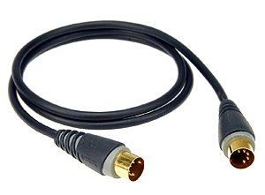 Digitalni kablovi